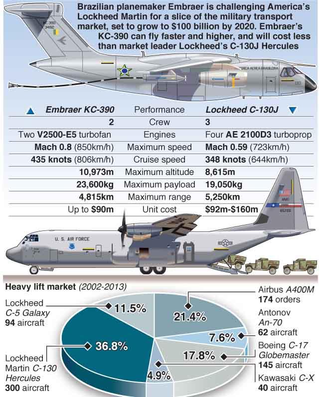 Industria Militar de Brasil - Página 3 KC