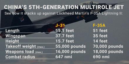 j-31-vs-f-35_