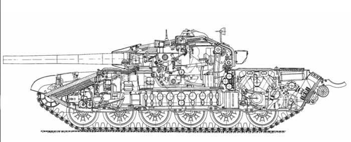 Tata letak dasar dari T-72