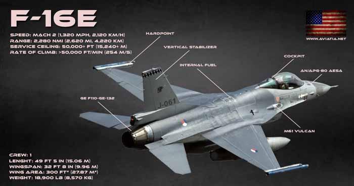 j-10 vs f-16 e