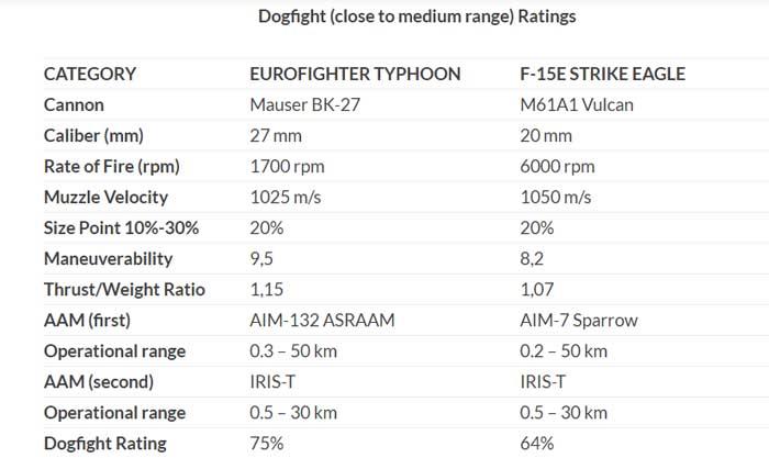 typhoon f-15 3
