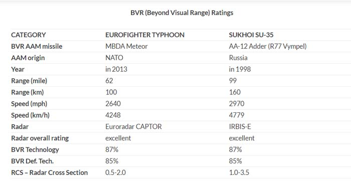 typhoon su-35 3