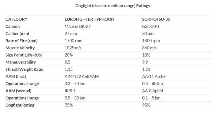 typhoon su-35 4