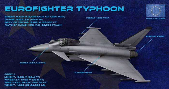 typhoon su-35