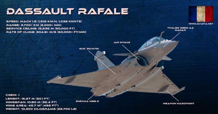 RAFALE-INFOGRAPHIC-2