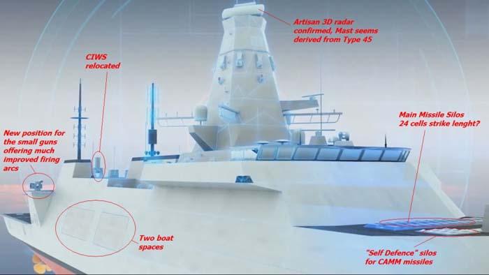 Sensor dan radar